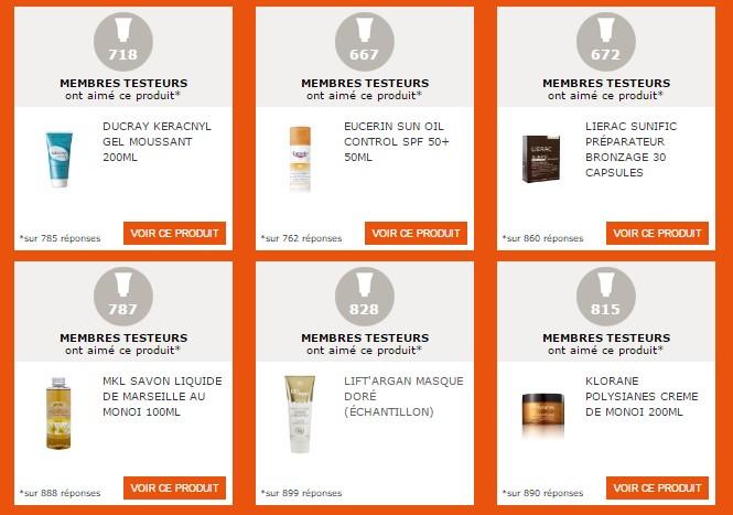 Exemple de produit Pharmacie Lafayette testé