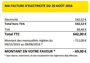 direct-energie-remboursement-electricite